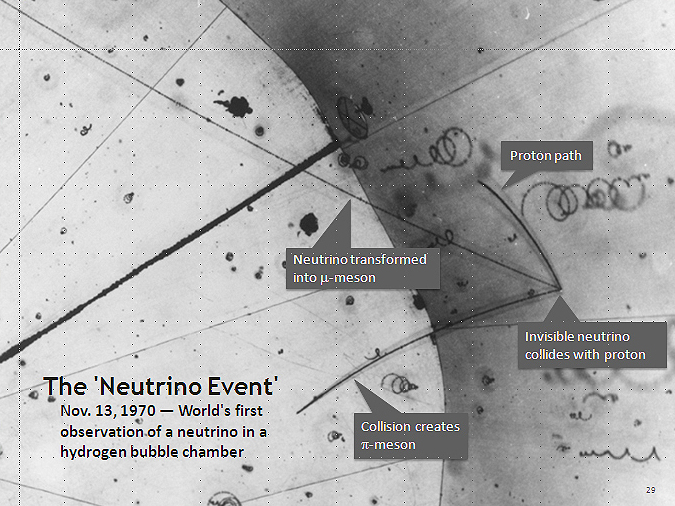 _images/FirstNeutrinoEventAnnotated.jpg