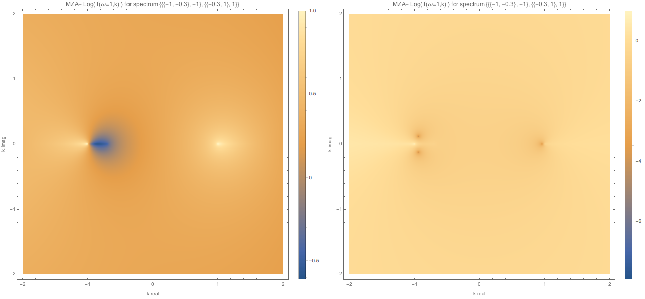 ../../_images/f-of-omega-1-and-k-densityplot-log-mzap-mzam-spectc3.png