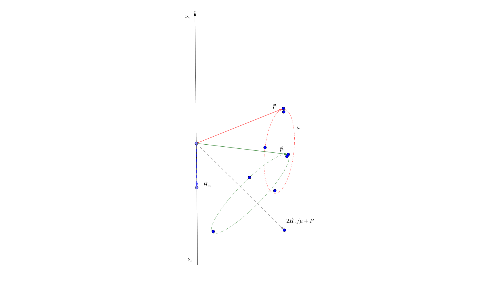 ../_images/flavor-isospin-selfinteractions.png