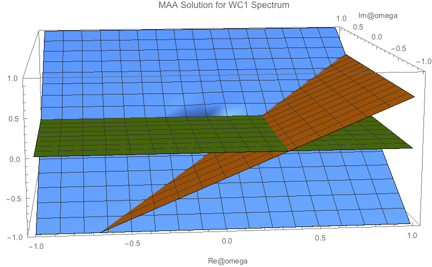 ../../_images/maa-solution-real-image-3d-plot-spect-wc1-realk.png