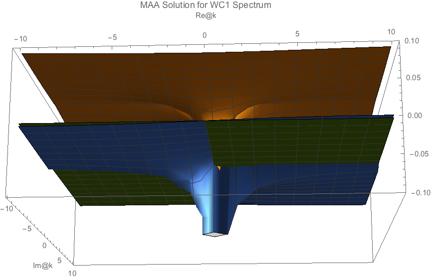 ../../_images/maa-solution-real-image-3d-plot-spect-wc1.png