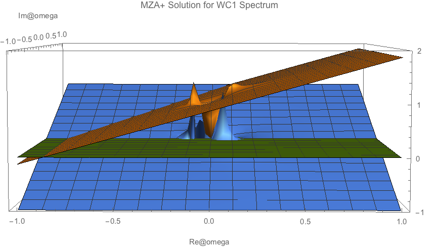 ../../_images/mzap-solution-real-image-3d-plot-spect-wc1-realk.png