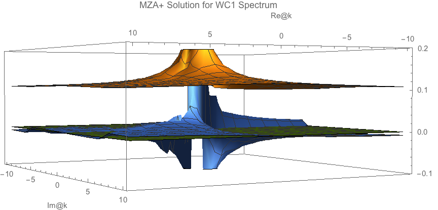../../_images/mzap-solution-real-image-3d-plot-spect-wc1.png